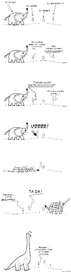 Tour de passe-passe