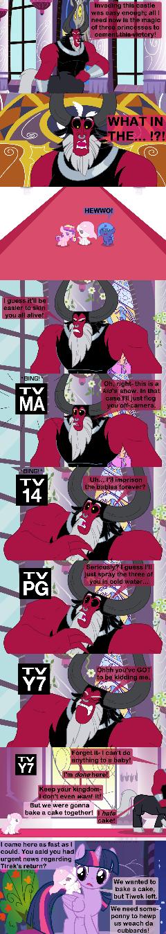 Season 4 Finale Alternate Ending