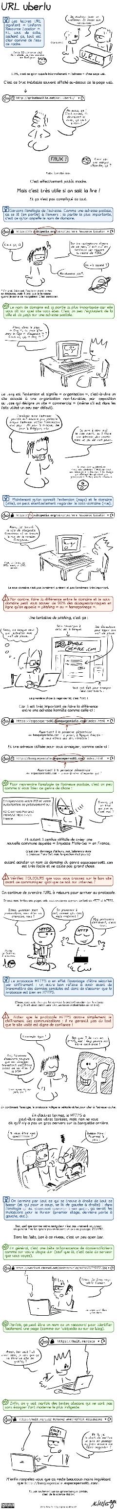 URL uberlu