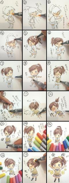 Comment colorer un personnage