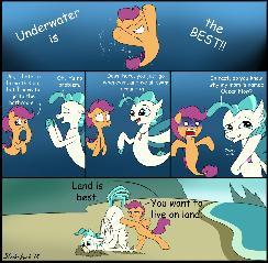 Underwater Disadvantage