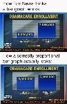 Fox News et les graphiques