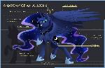 Anatomy of an Alicorn
