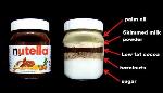 La recette du Nutella