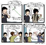 f(nombre de codeurs) = Temps pour coder le projet