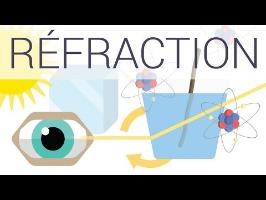 LA RÉFRACTION | En 5 minutes