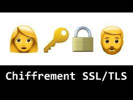 Le chiffrement SSL / TLS expliqué en emojis
