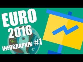 10 CHIFFRES SUR L'EURO 2016 - Infographik #1