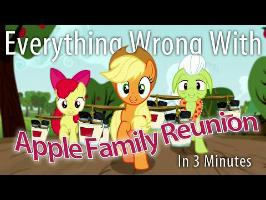 (Parody) Everything Wrong With Apple Family Reunion in 3 Minutes