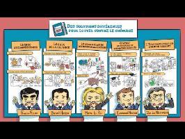 Dessine-moi l'éco : Que proposent les candidats à la présidentielle pour lutter contre le chômage ?