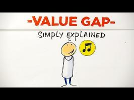#FixCopyright: The Value Gap Simply Explained