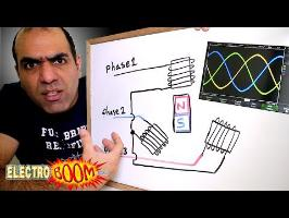Why 3 Phase AC instead of Single Phase???