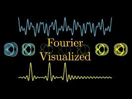 But what is the Fourier Transform? A visual introduction